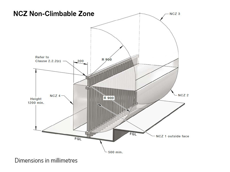 ncz-non-climbable-zone-pool-safety-solutions-blog-image